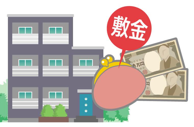 賃貸アパートやマンションの「敷金」について