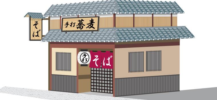 物販・飲食店の店舗