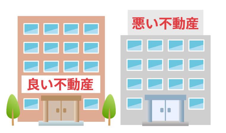 有効となる空室対策の検討には仲介会社からの情報が重要