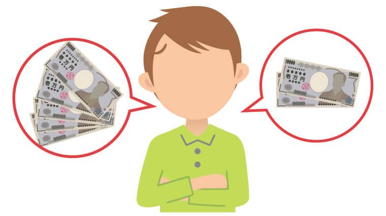 オーナー都合で行う立ち退き料の費用相場