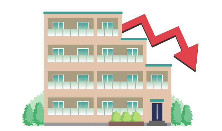 資産価値下落リスク