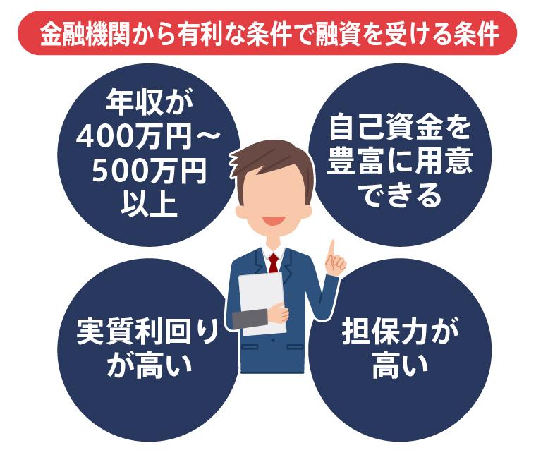 金融機関から有利な条件で融資を受けるための4つの条件